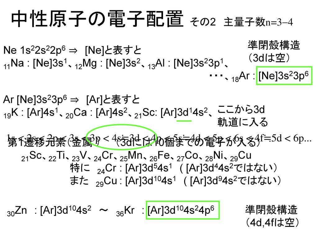 中性原子の電子配置 その2 主量子数n=3-4 準閉殻構造 Ne 1s22s22p6 ⇒ [Ne]と表すと (3dは空)